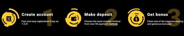 Zet Casino fast deposit and cashout